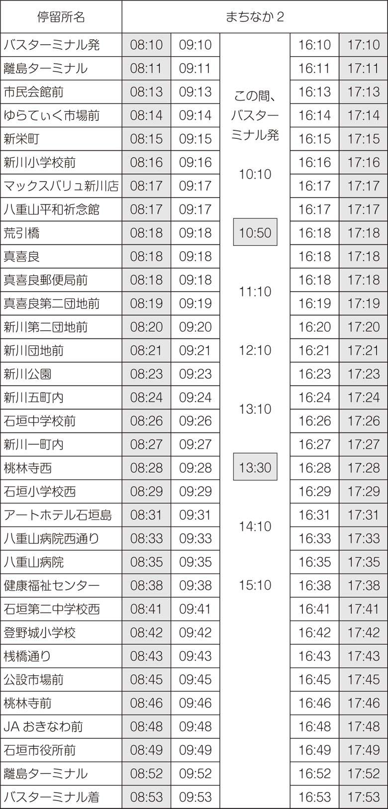 jikoku_machinaka2